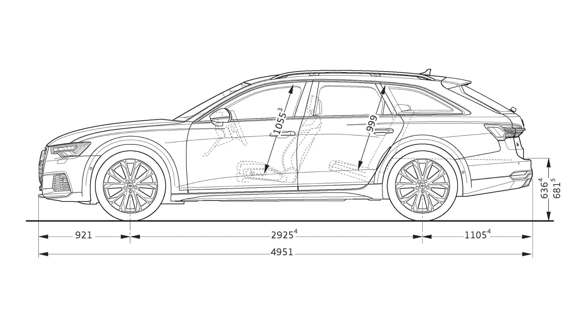 Abmessungen > A6 allroad quattro > A6 > Audi Deutschland