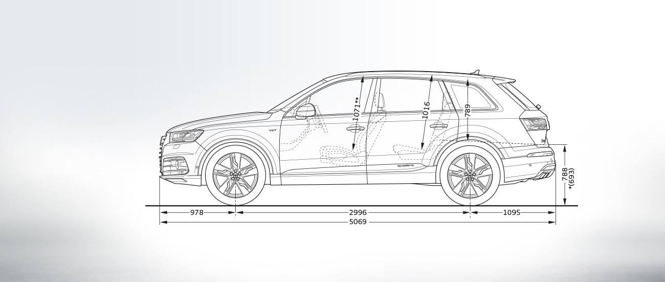 Seitenansicht Gt Sq7 Tdi 2018 Gt Q7 Gt Audi Deutschland
